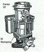 1967 Carter YF Stamping Location