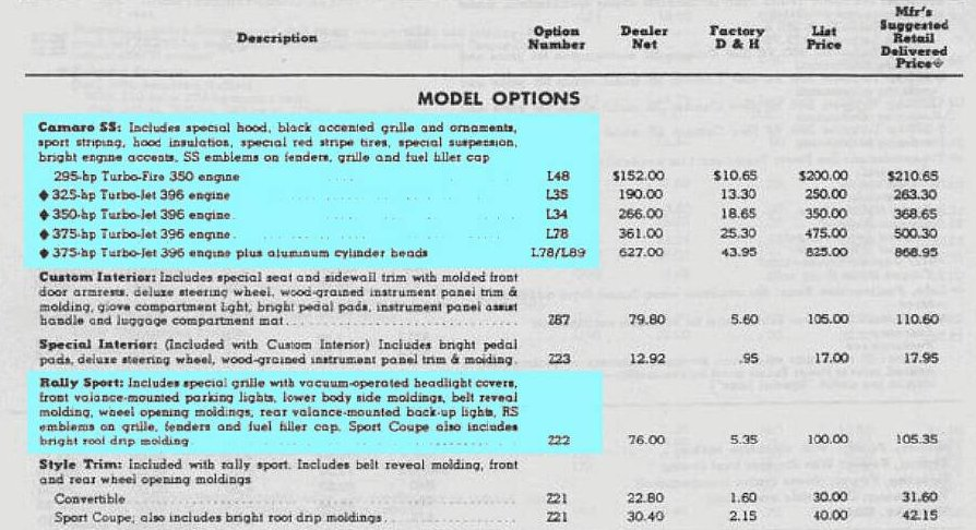 Chevrolet Motor Vehicle Price Schedule