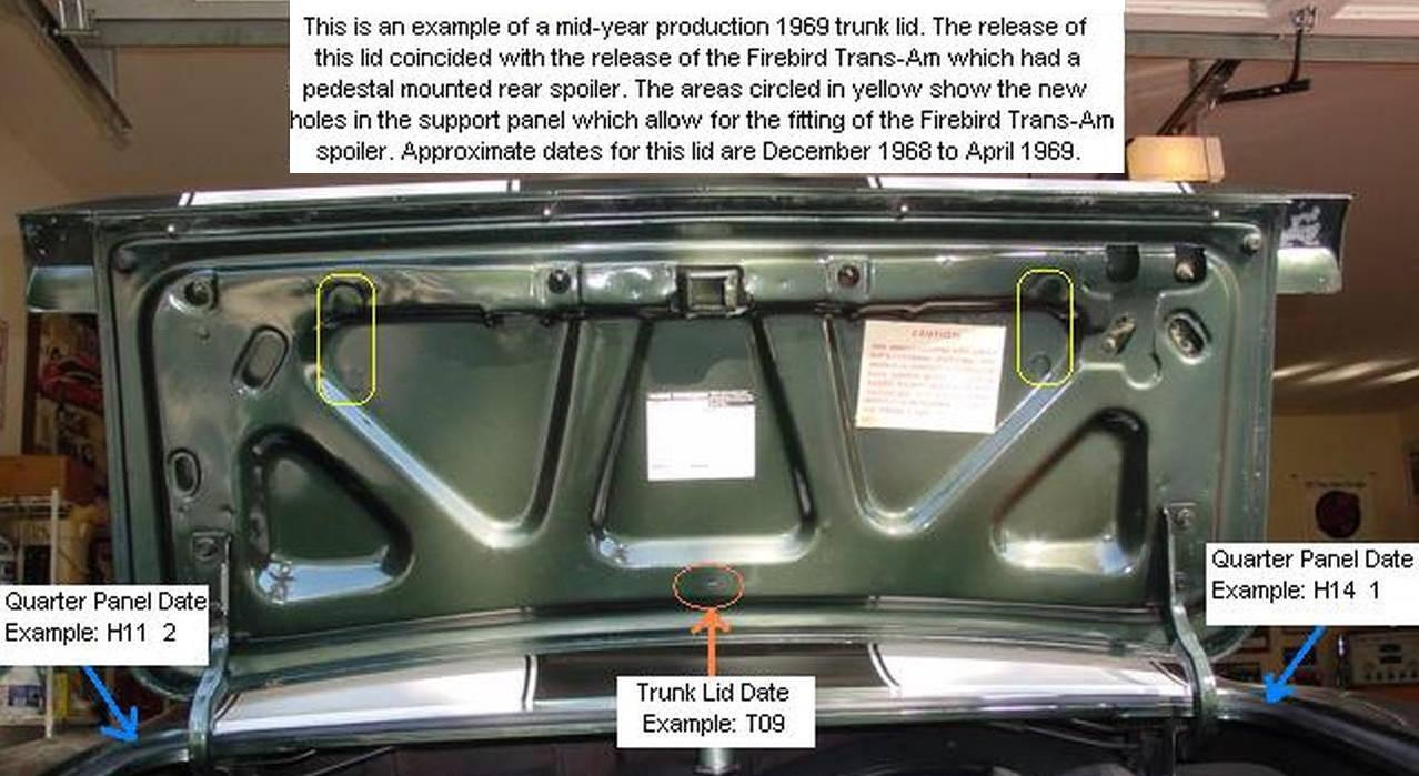 69 Camaro Trunk Lid Bing Images