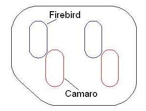 Camaro BB vs Firebird Slot Location Comparison