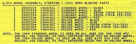 1969 Steering Wheel part numbers